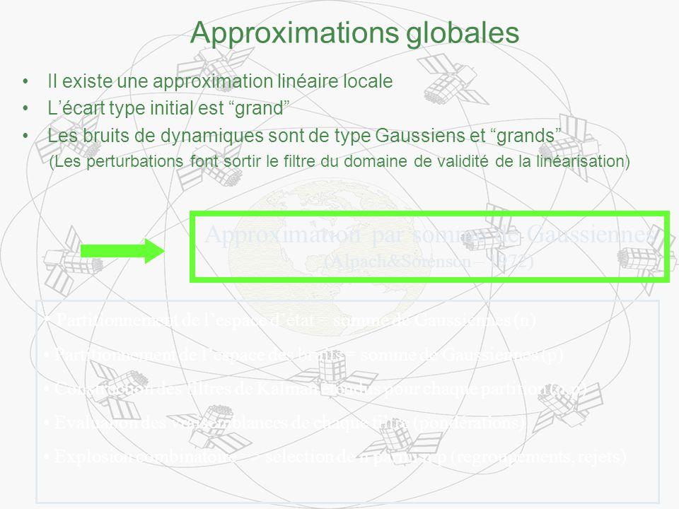 Approximations globales Il existe une approximation linéaire locale Lécart type initial est grand Les bruits de dynamiques sont de type Gaussiens et grands (Les perturbations font sortir le filtre du domaine de validité de la linéarisation) Approximation par somme de Gaussiennes (Alpach&Sorenson – 1972) Partitionnement de lespace détat = somme de Gaussiennes (n) Partitionnement de lespace des bruits = somme de Gaussiennes (p) Construction des filtres de Kalman étendus pour chaque partition (n.p) Evaluation des vraisemblances de chaque filtre (pondérations) Explosion combinatoire => sélection de n parmi n.p (regroupements, rejets)