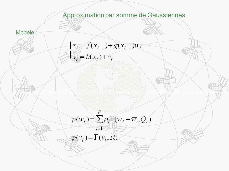 Approximation par somme de Gaussiennes Modèle : Densité de probabilité du bruit dynamique : somme de gaussiennes
