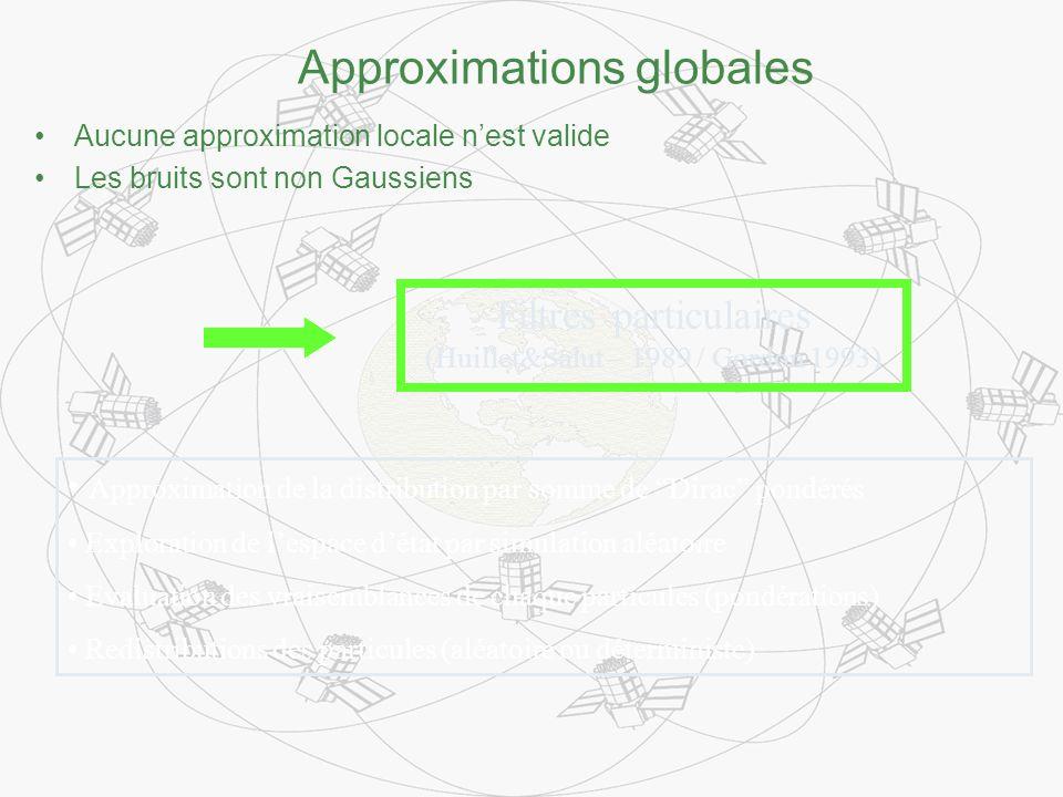 Approximations globales Aucune approximation locale nest valide Les bruits sont non Gaussiens Filtres particulaires (Huillet&Salut – 1989 / Gordon 199