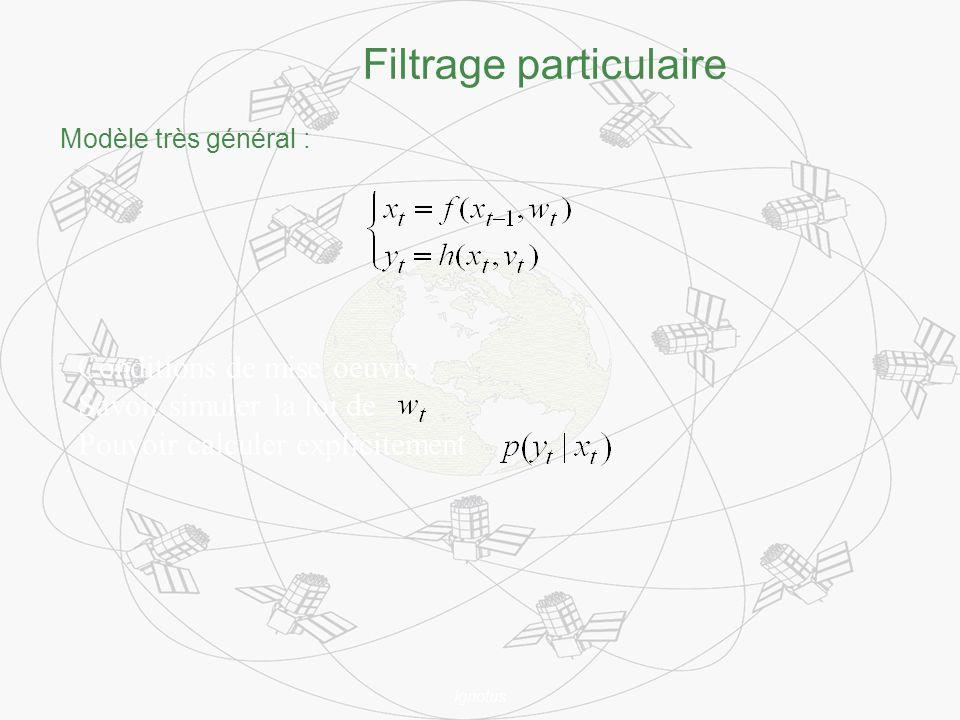 Ignotus Filtrage particulaire Modèle très général : Conditions de mise oeuvre : Savoir simuler la loi de Pouvoir calculer explicitement