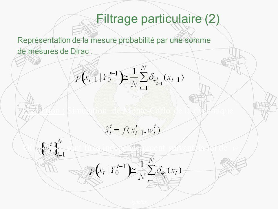 Ignotus Filtrage particulaire (2) Représentation de la mesure probabilité par une somme de mesures de Dirac : Prédiction : Simulation de Monte-Carlo de la dynamique Où sont tirés indépendamment suivant la loi de