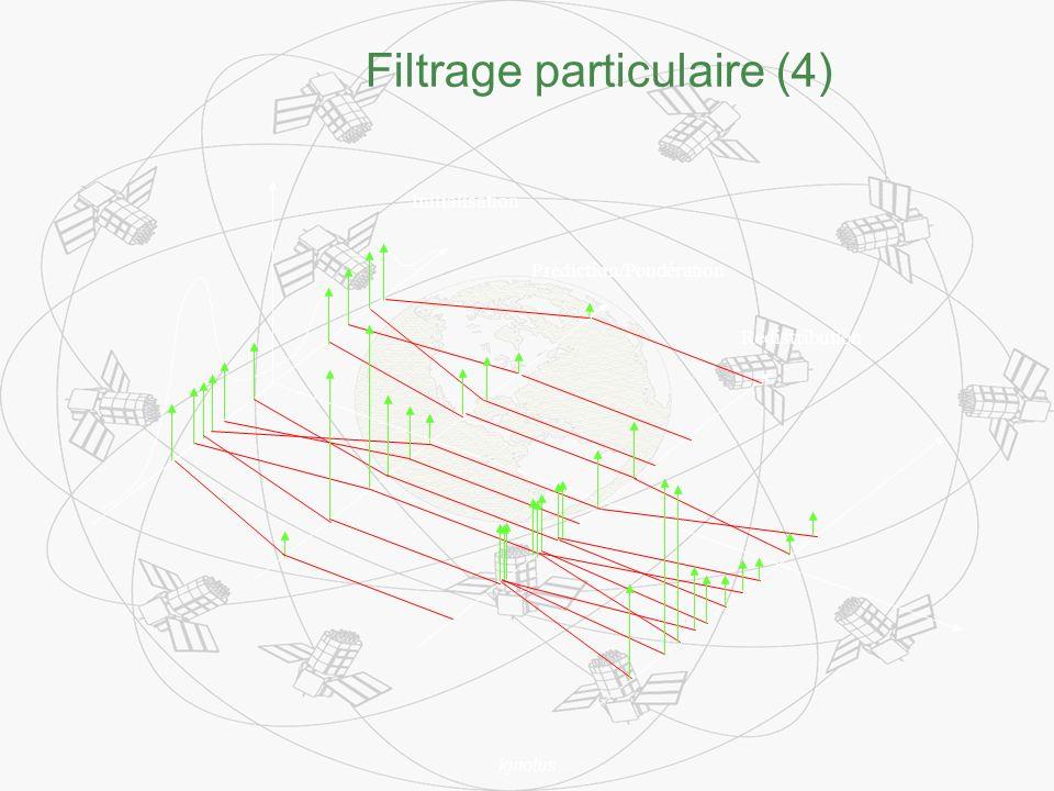 Ignotus Filtrage particulaire (4) Initialisation Prédiction/Pondération Redistribution