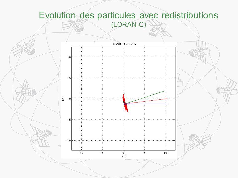 Evolution des particules avec redistributions (LORAN-C)