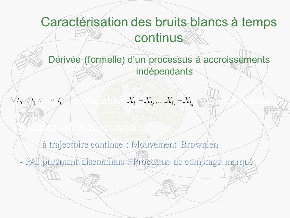 Caractérisation des bruits blancs à temps continus Dérivée (formelle) dun processus à accroissements indépendants, les variablessont indépendantes Il