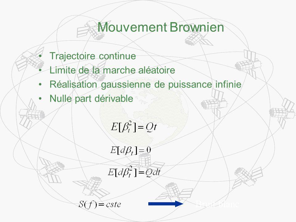 Mouvement Brownien Trajectoire continue Limite de la marche aléatoire Réalisation gaussienne de puissance infinie Nulle part dérivable Bruit blanc