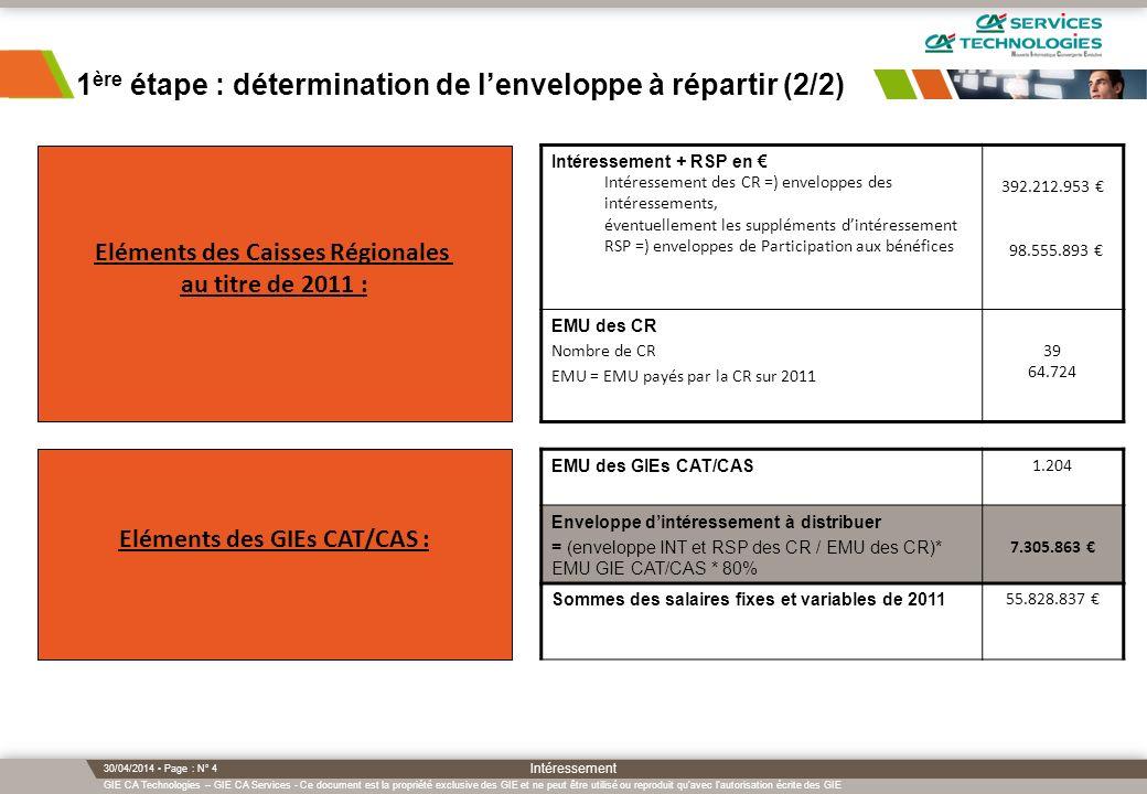 GIE CA Technologies – GIE CA Services - Ce document est la propriété exclusive des GIE et ne peut être utilisé ou reproduit qu avec l autorisation écrite des GIE 30/04/2014 Page : N° 4 Intéressement 1 ère étape : détermination de lenveloppe à répartir (2/2) Intéressement + RSP en Intéressement des CR =) enveloppes des intéressements, éventuellement les suppléments dintéressement RSP =) enveloppes de Participation aux bénéfices 392.212.953 98.555.893 EMU des CR Nombre de CR EMU = EMU payés par la CR sur 2011 39 64.724 Eléments des Caisses Régionales au titre de 2011 : EMU des GIEs CAT/CAS 1.204 Enveloppe dintéressement à distribuer = (enveloppe INT et RSP des CR / EMU des CR)* EMU GIE CAT/CAS * 80% 7.305.863 Eléments des GIEs CAT/CAS : Sommes des salaires fixes et variables de 2011 55.828.837