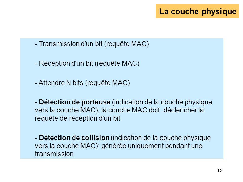 15 La couche physique - Transmission d'un bit (requête MAC) - Réception d'un bit (requête MAC) - Attendre N bits (requête MAC) - Détection de porteuse