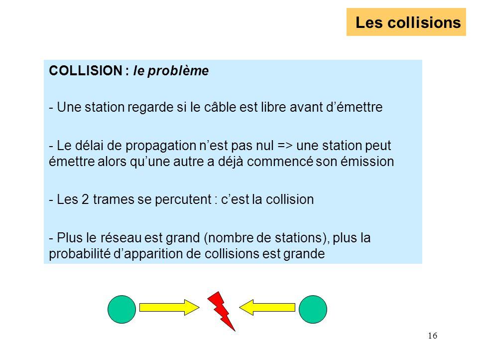 16 Les collisions COLLISION : le problème - Une station regarde si le câble est libre avant démettre - Le délai de propagation nest pas nul => une sta