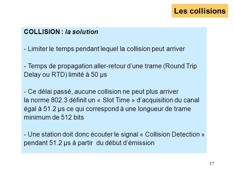 17 Les collisions COLLISION : la solution - Limiter le temps pendant lequel la collision peut arriver - Temps de propagation aller-retour dune trame (