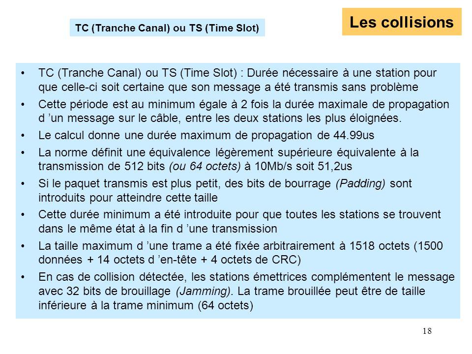 18 Les collisions TC (Tranche Canal) ou TS (Time Slot) : Durée nécessaire à une station pour que celle-ci soit certaine que son message a été transmis