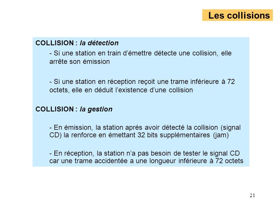 21 Les collisions COLLISION : la détection - Si une station en train démettre détecte une collision, elle arrête son émission - Si une station en réce