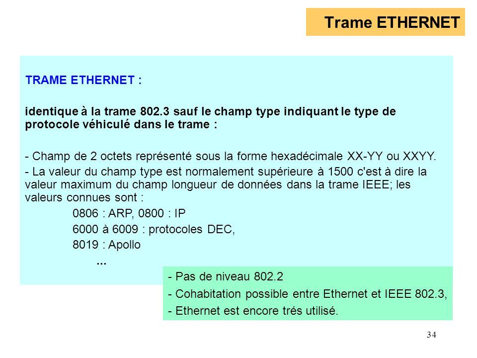 34 Trame ETHERNET TRAME ETHERNET : identique à la trame 802.3 sauf le champ type indiquant le type de protocole véhiculé dans le trame : - Champ de 2
