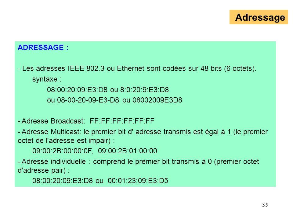35 Adressage ADRESSAGE : - Les adresses IEEE 802.3 ou Ethernet sont codées sur 48 bits (6 octets). syntaxe : 08:00:20:09:E3:D8 ou 8:0:20:9:E3:D8 ou 08