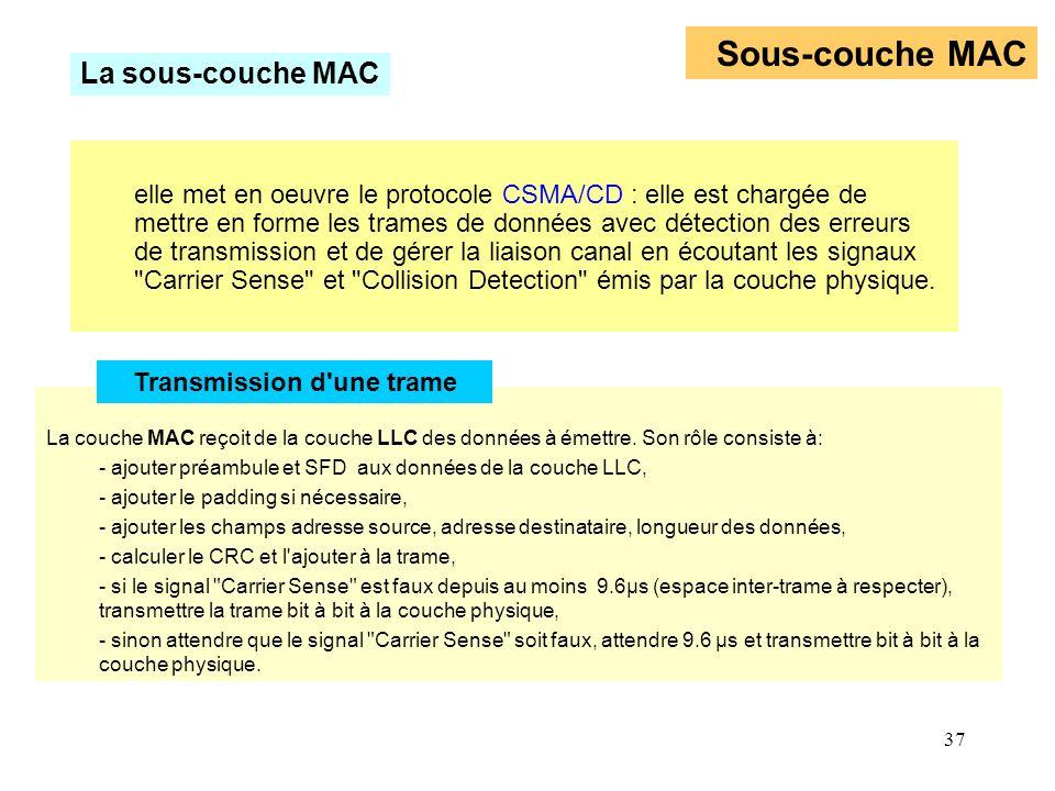 37 Sous-couche MAC elle met en oeuvre le protocole CSMA/CD : elle est chargée de mettre en forme les trames de données avec détection des erreurs de t