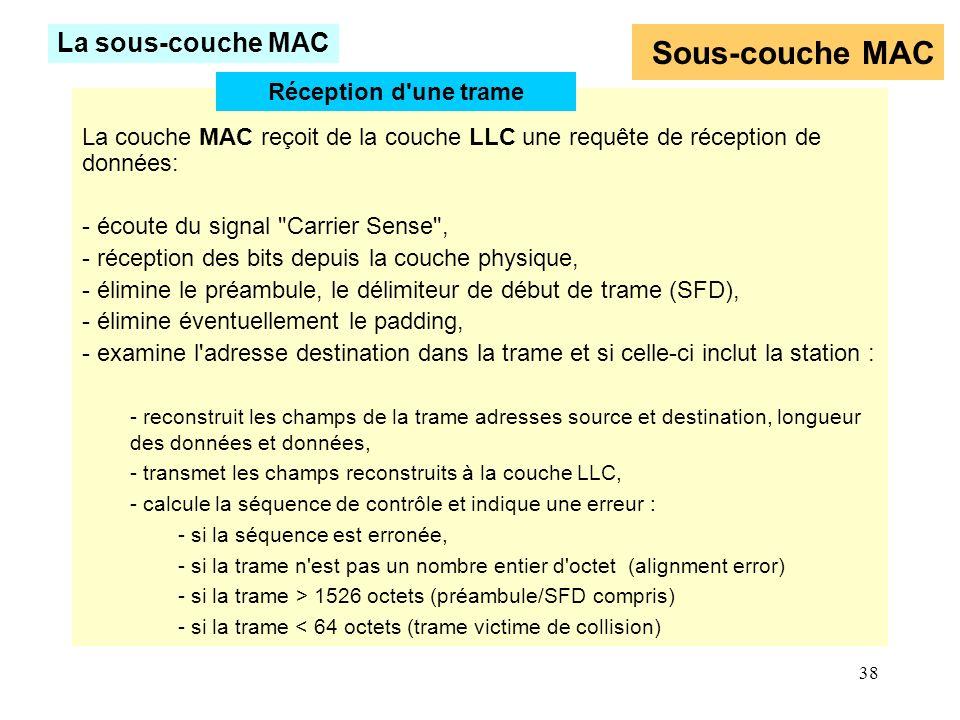 38 Sous-couche MAC La couche MAC reçoit de la couche LLC une requête de réception de données: - écoute du signal