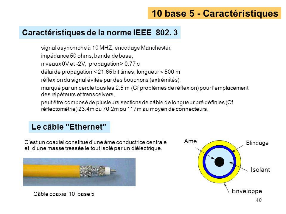 40 10 base 5 - Caractéristiques Enveloppe Blindage Isolant Ame Cest un coaxial constitué d'une âme conductrice centrale et d'une masse tressée le tout