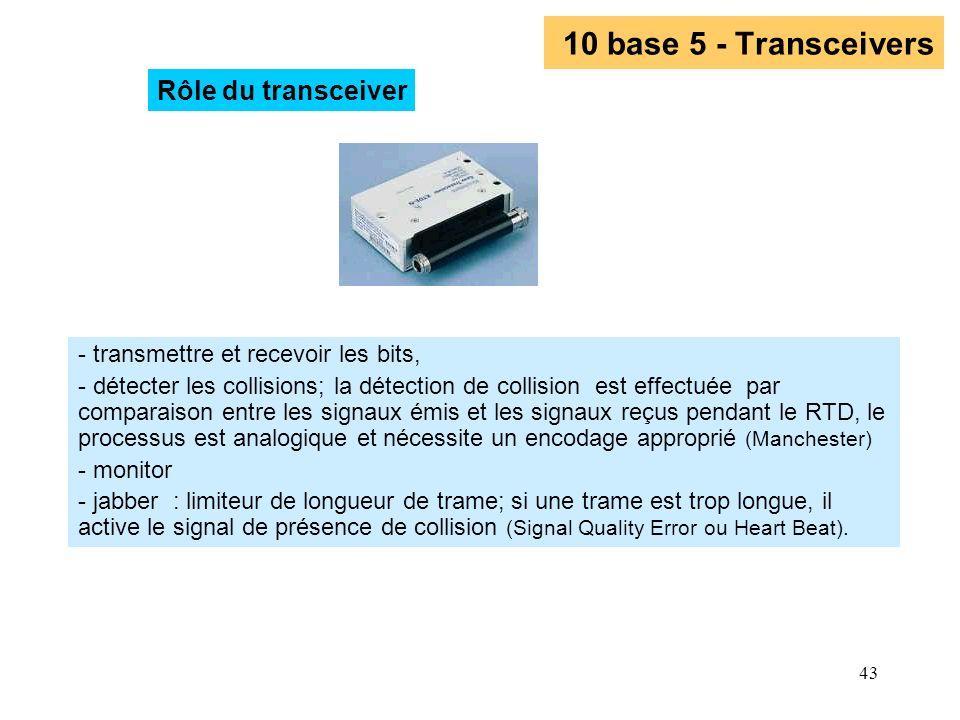 43 10 base 5 - Transceivers - transmettre et recevoir les bits, - détecter les collisions; la détection de collision est effectuée par comparaison ent