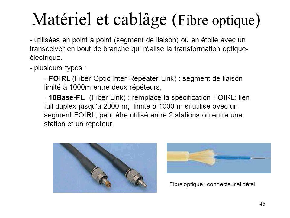 46 Matériel et cablâge ( Fibre optique ) - utilisées en point à point (segment de liaison) ou en étoile avec un transceiver en bout de branche qui réa