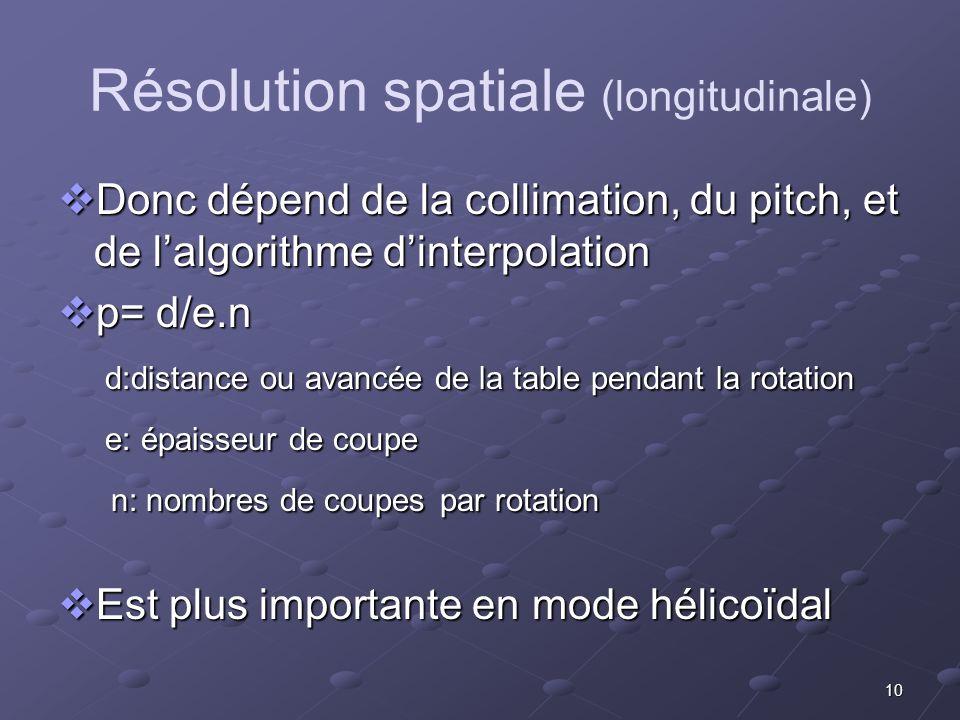 Résolution spatiale (longitudinale) Donc dépend de la collimation, du pitch, et de lalgorithme dinterpolation Donc dépend de la collimation, du pitch,