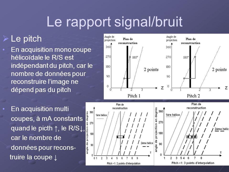 Le rapport signal/bruit Le pitch En acquisition mono coupe hélicoïdale le R/S est indépendant du pitch, car le nombre de données pour reconstruire lim