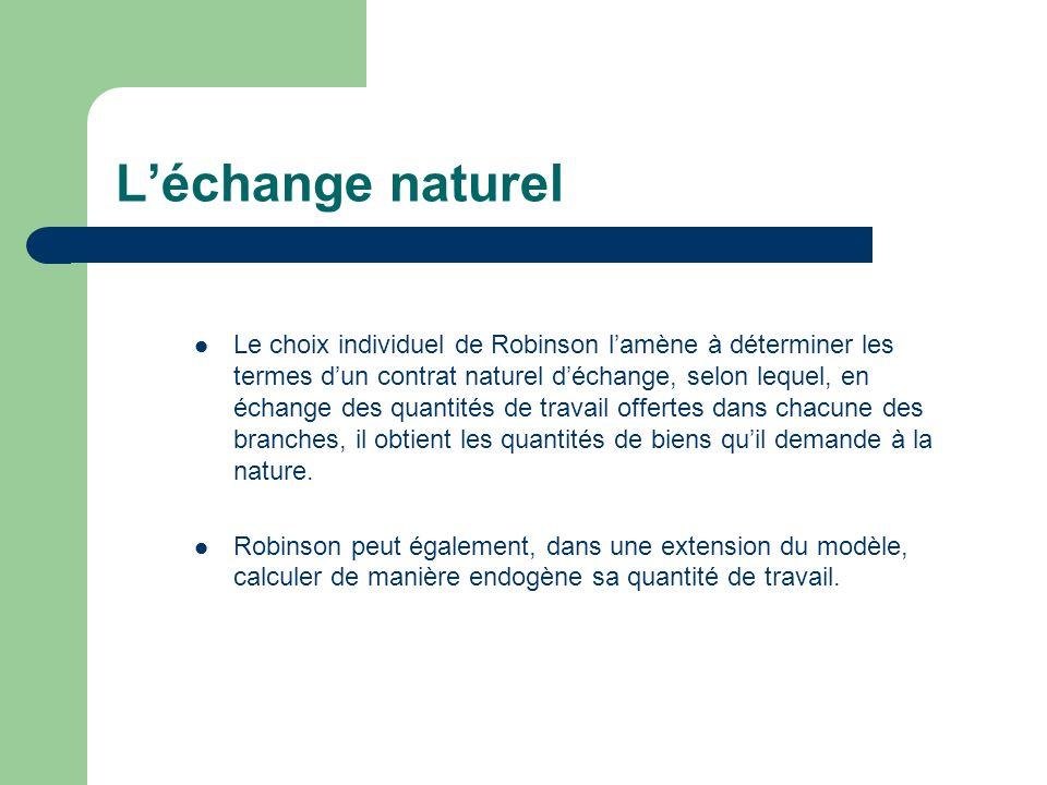Léchange naturel Le choix individuel de Robinson lamène à déterminer les termes dun contrat naturel déchange, selon lequel, en échange des quantités d