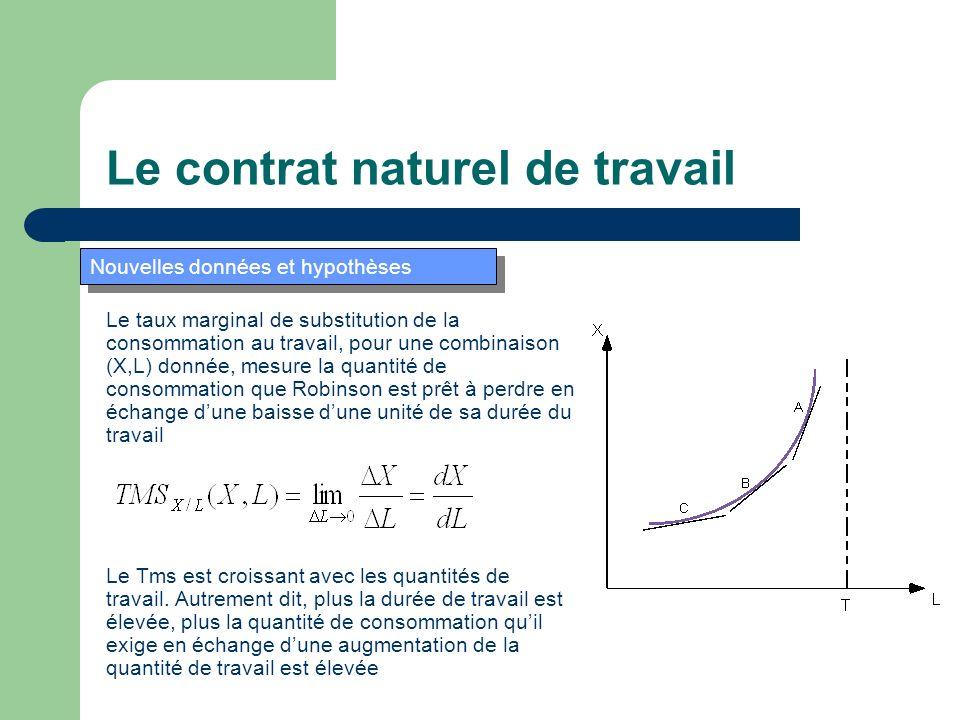 Le taux marginal de substitution de la consommation au travail, pour une combinaison (X,L) donnée, mesure la quantité de consommation que Robinson est