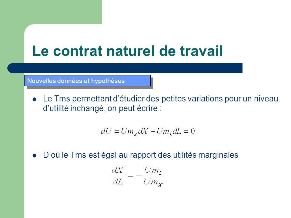 Le Tms permettant détudier des petites variations pour un niveau dutilité inchangé, on peut écrire : Doù le Tms est égal au rapport des utilités margi