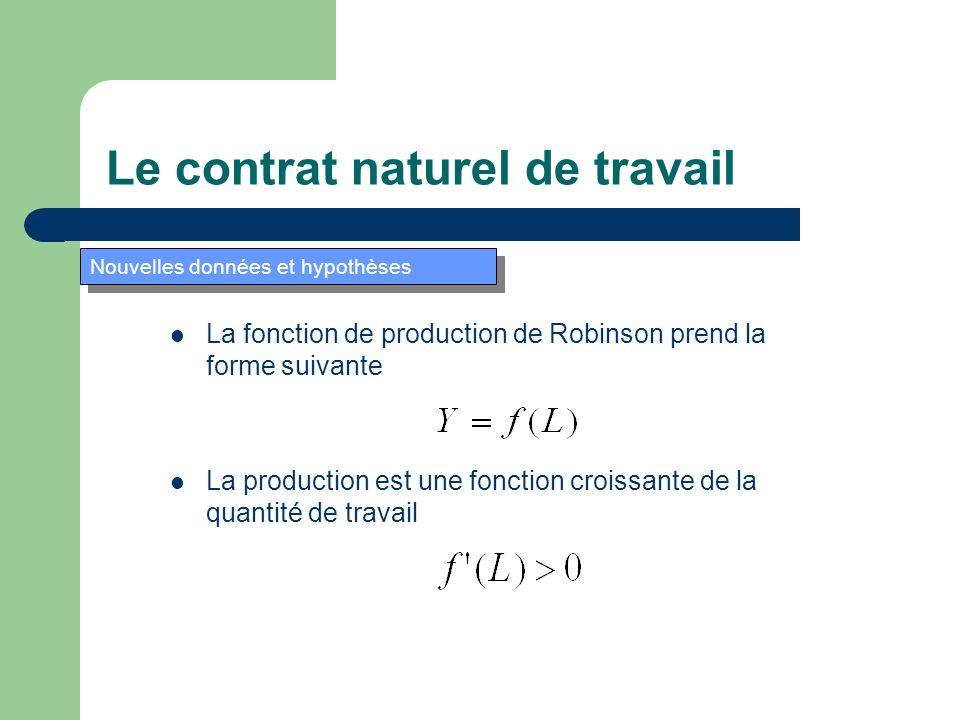 La fonction de production de Robinson prend la forme suivante La production est une fonction croissante de la quantité de travail Le contrat naturel de travail Nouvelles données et hypothèses