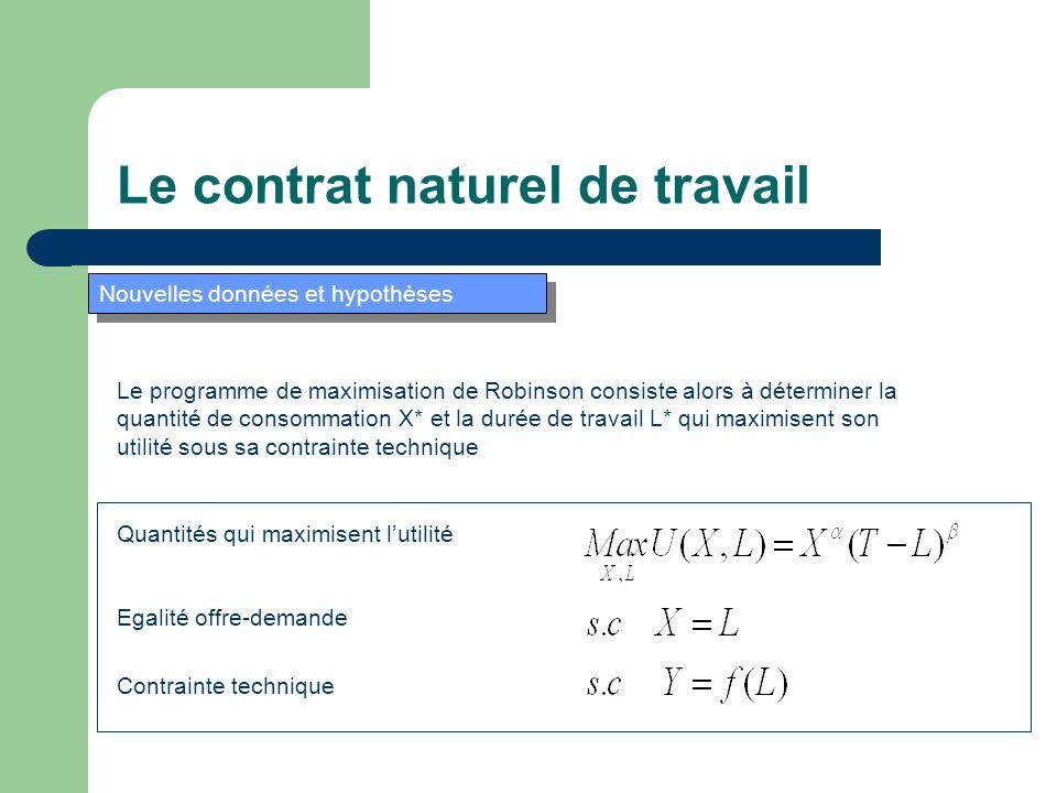 Le programme de maximisation de Robinson consiste alors à déterminer la quantité de consommation X* et la durée de travail L* qui maximisent son utili