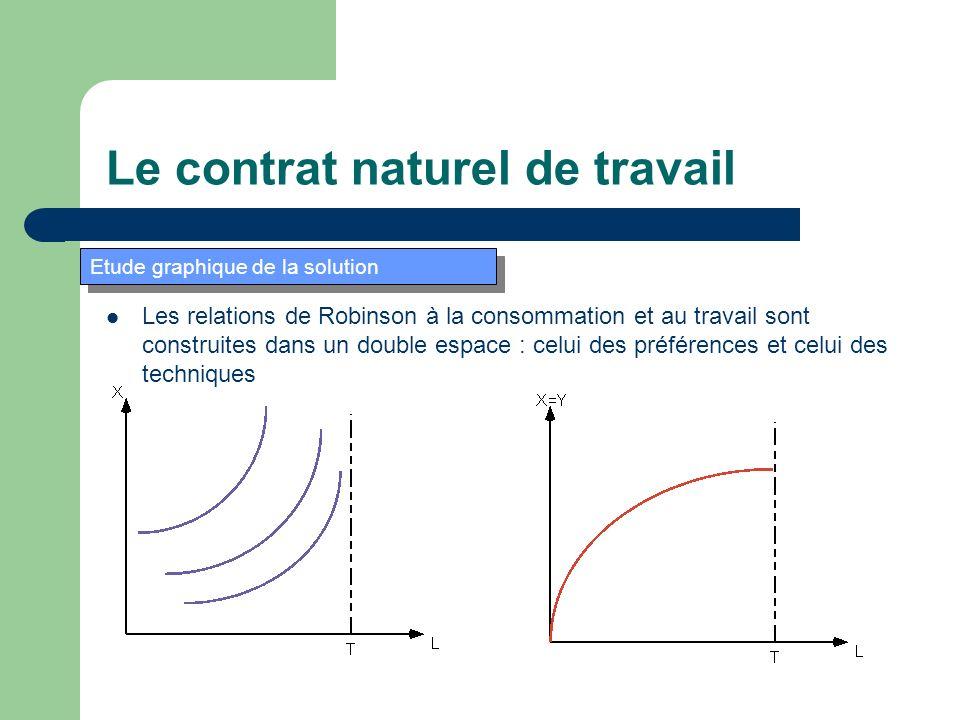 Le contrat naturel de travail Etude graphique de la solution Les relations de Robinson à la consommation et au travail sont construites dans un double espace : celui des préférences et celui des techniques