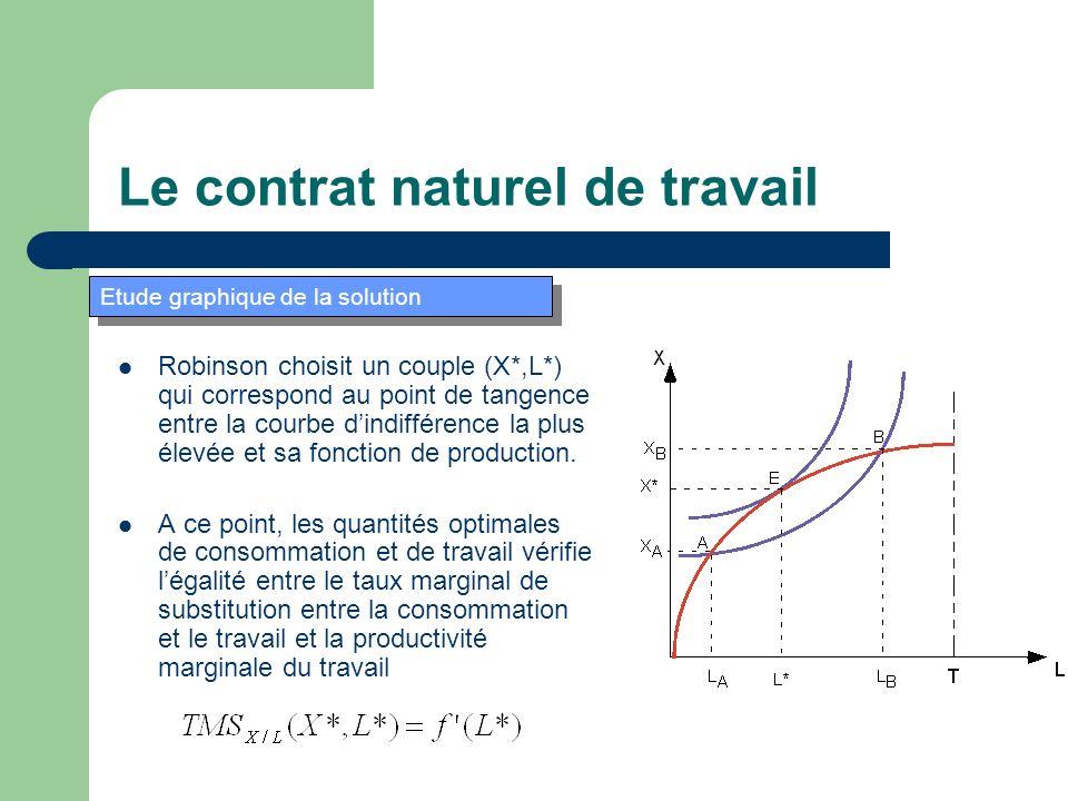 Robinson choisit un couple (X*,L*) qui correspond au point de tangence entre la courbe dindifférence la plus élevée et sa fonction de production.