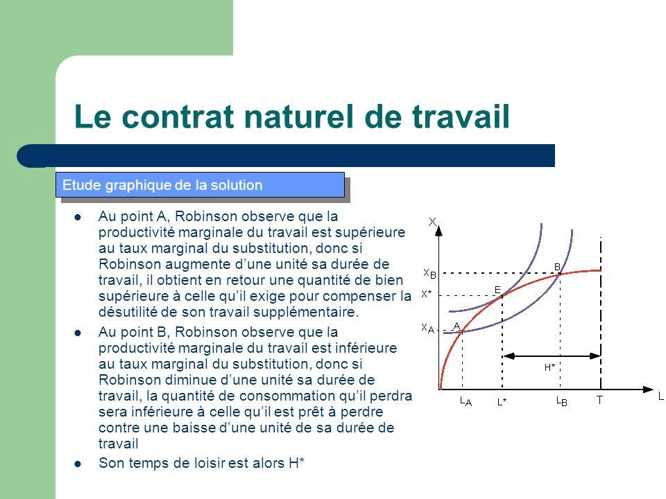 Au point A, Robinson observe que la productivité marginale du travail est supérieure au taux marginal du substitution, donc si Robinson augmente dune