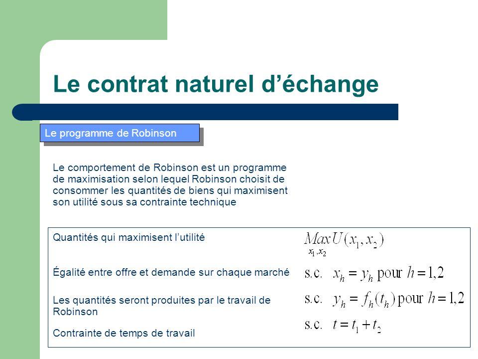 Le contrat naturel déchange Le comportement de Robinson est un programme de maximisation selon lequel Robinson choisit de consommer les quantités de b