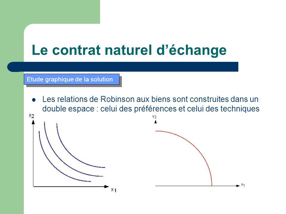 Les relations de Robinson aux biens sont construites dans un double espace : celui des préférences et celui des techniques Le contrat naturel déchange Etude graphique de la solution