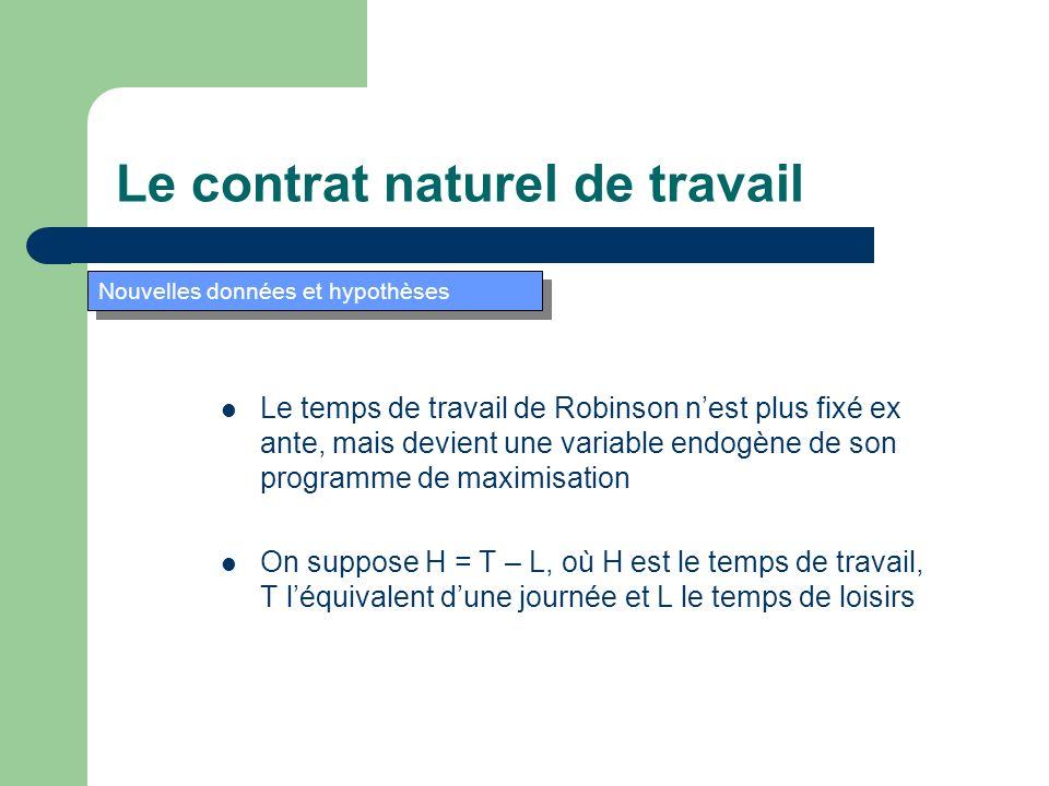 Le contrat naturel de travail Le temps de travail de Robinson nest plus fixé ex ante, mais devient une variable endogène de son programme de maximisat