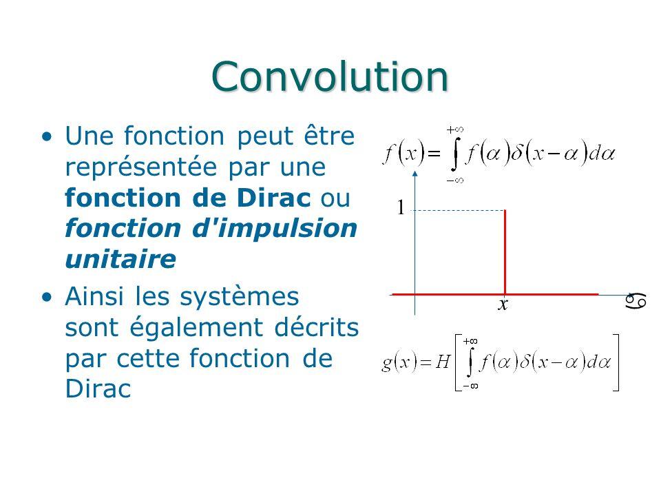 Convolution Une fonction peut être représentée par une fonction de Dirac ou fonction d'impulsion unitaire Ainsi les systèmes sont également décrits pa