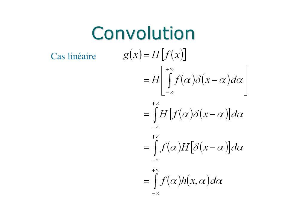 Convolution Cas linéaire