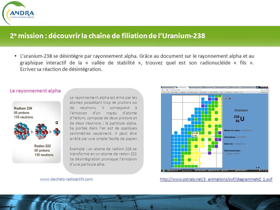 Luranium-238 se désintègre par rayonnement alpha. Grâce au document sur le rayonnement alpha et au graphique interactif de la « vallée de stabilité »,