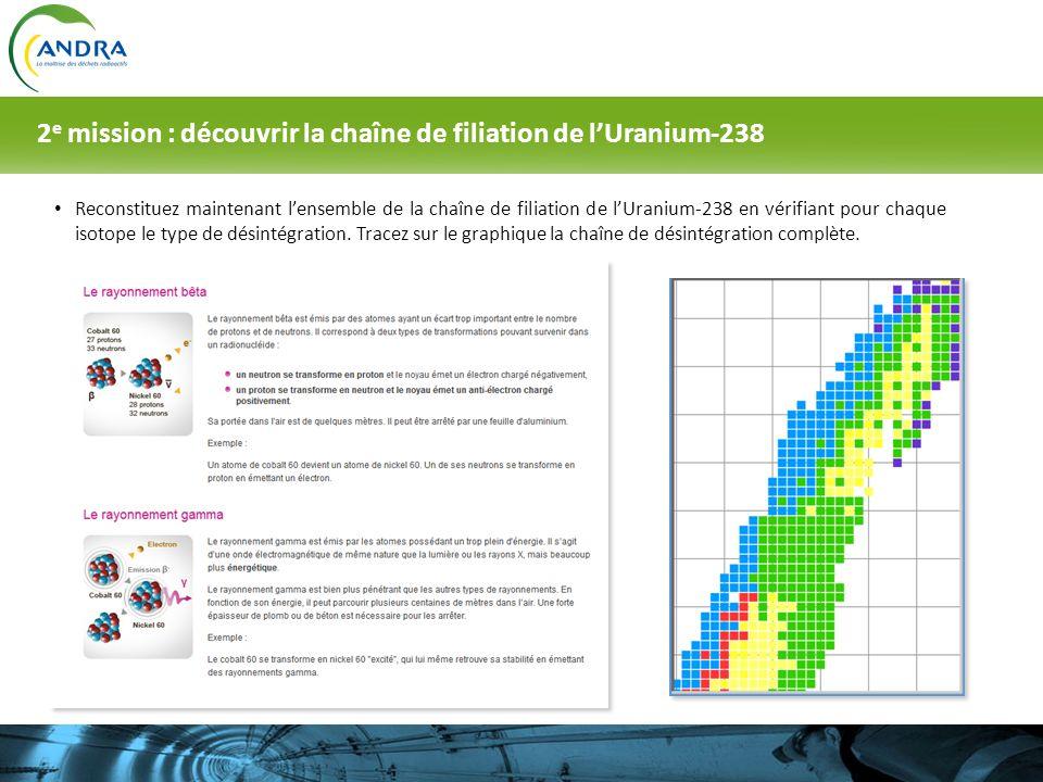 Reconstituez maintenant lensemble de la chaîne de filiation de lUranium-238 en vérifiant pour chaque isotope le type de désintégration. Tracez sur le