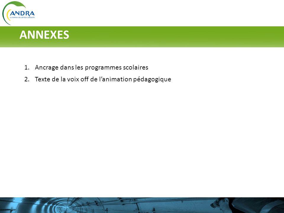 ANNEXES 1.Ancrage dans les programmes scolaires 2.Texte de la voix off de lanimation pédagogique