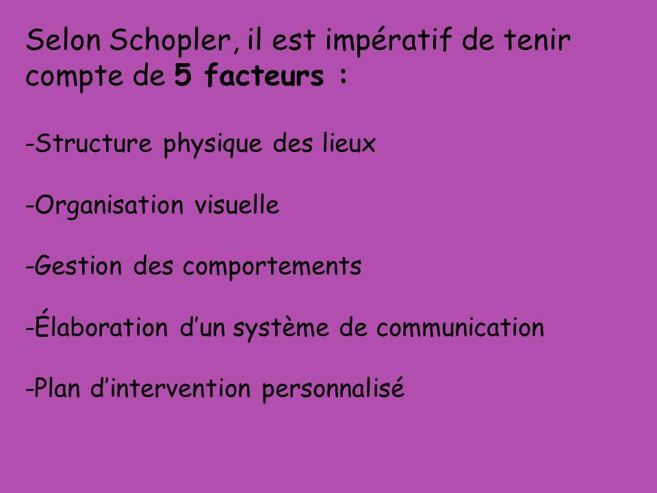Selon Schopler, il est impératif de tenir compte de 5 facteurs : -Structure physique des lieux -Organisation visuelle -Gestion des comportements -Élaboration dun système de communication -Plan dintervention personnalisé