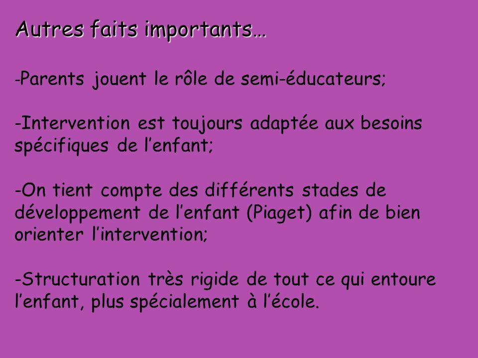 Autres faits importants… - Parents jouent le rôle de semi-éducateurs; -Intervention est toujours adaptée aux besoins spécifiques de lenfant; -On tient compte des différents stades de développement de lenfant (Piaget) afin de bien orienter lintervention; -Structuration très rigide de tout ce qui entoure lenfant, plus spécialement à lécole.