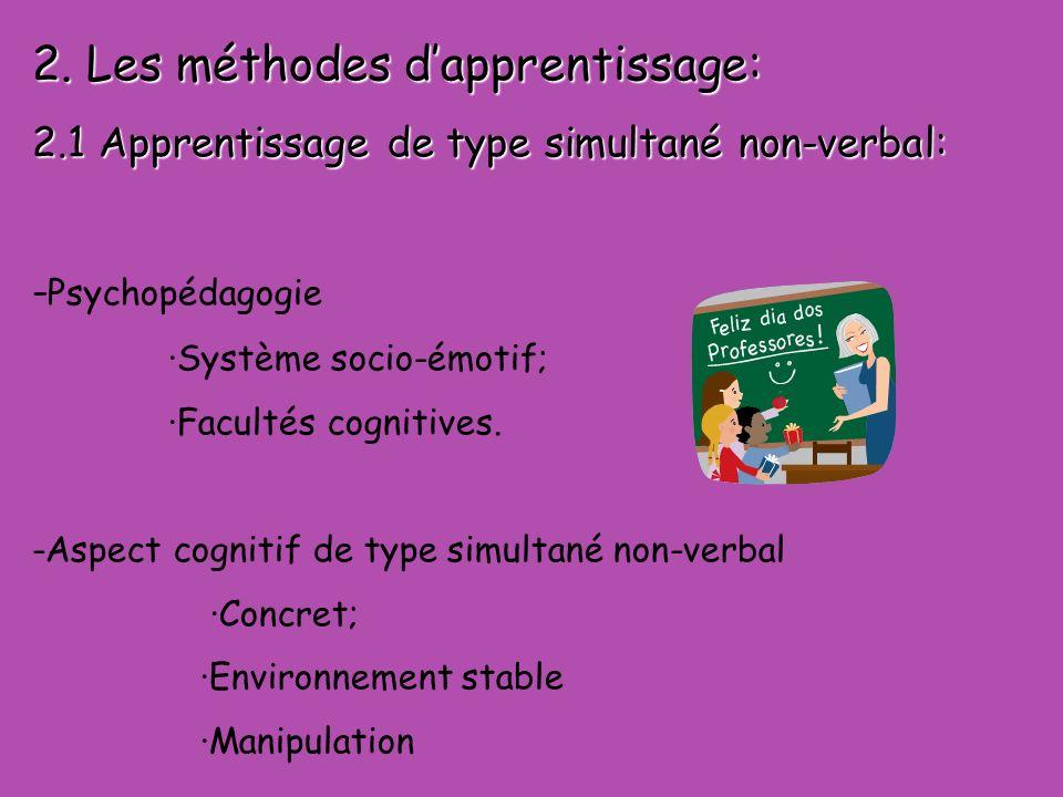 2. Les méthodes dapprentissage: 2.1 Apprentissage de type simultané non-verbal: - Psychopédagogie ·Système socio-émotif; ·Facultés cognitives. -Aspect