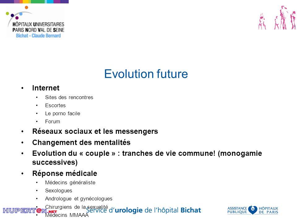 Evolution future Internet Sites des rencontres Escortes Le porno facile Forum Réseaux sociaux et les messengers Changement des mentalités Evolution du