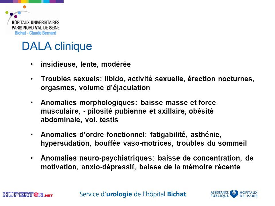 DALA clinique insidieuse, lente, modérée Troubles sexuels: libido, activité sexuelle, érection nocturnes, orgasmes, volume déjaculation Anomalies morp