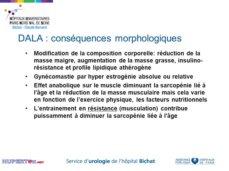 DALA : conséquences morphologiques Modification de la composition corporelle: réduction de la masse maigre, augmentation de la masse grasse, insulino-