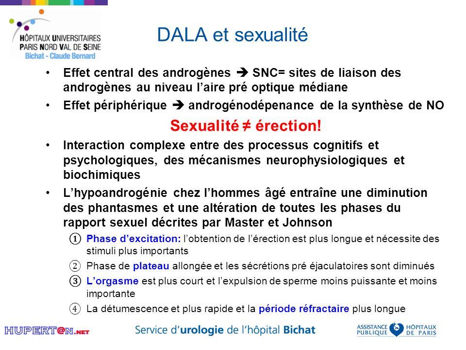 DALA et sexualité Effet central des androgènes SNC= sites de liaison des androgènes au niveau laire pré optique médiane Effet périphérique androgénodé