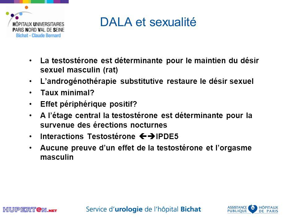 DALA et sexualité La testostérone est déterminante pour le maintien du désir sexuel masculin (rat) Landrogénothérapie substitutive restaure le désir s