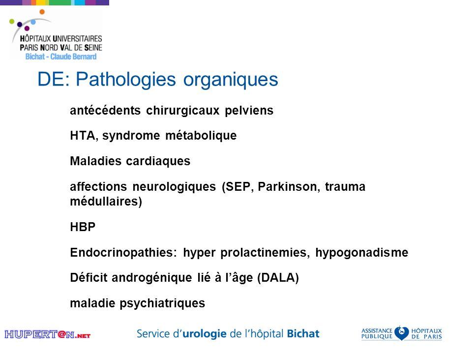 DE: Pathologies organiques antécédents chirurgicaux pelviens HTA, syndrome métabolique Maladies cardiaques affections neurologiques (SEP, Parkinson, t