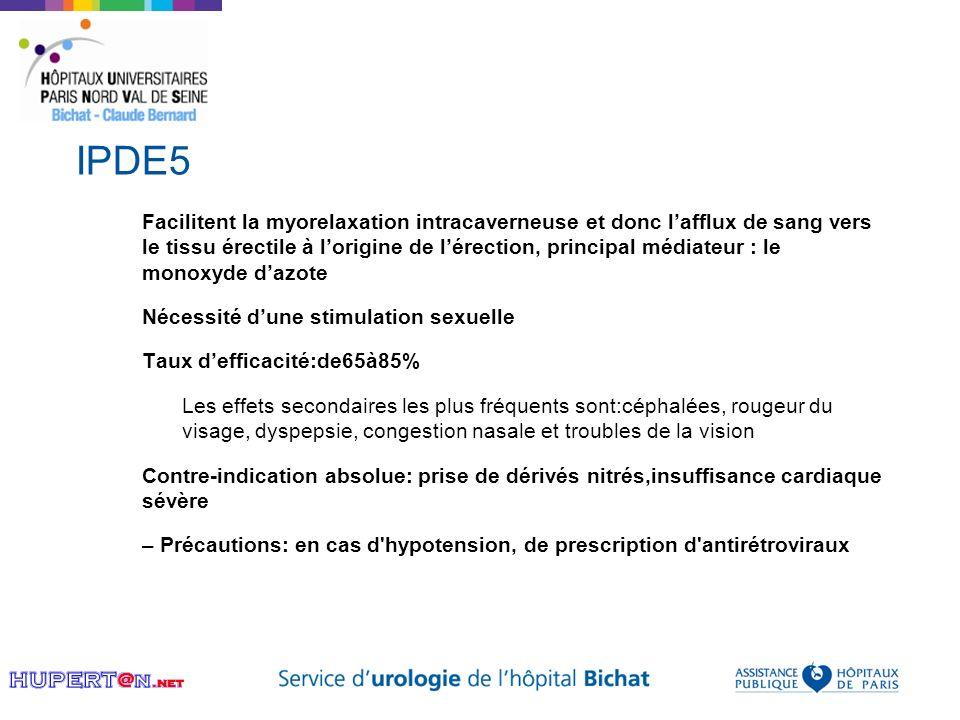 IPDE5 Facilitent la myorelaxation intracaverneuse et donc lafflux de sang vers le tissu érectile à lorigine de lérection, principal médiateur : le mon